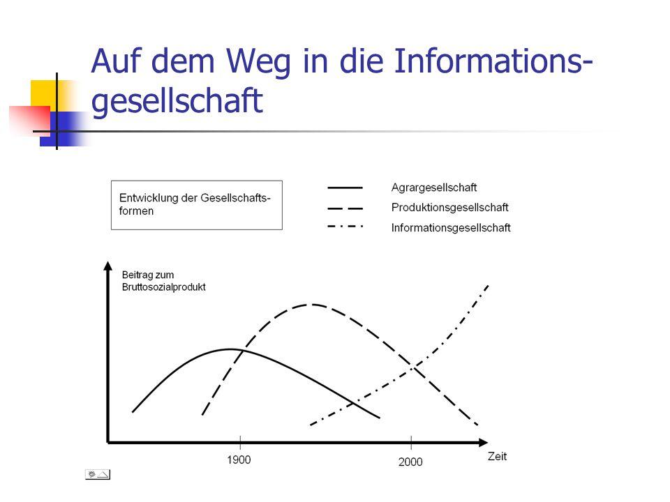 Auf dem Weg in die Informations- gesellschaft