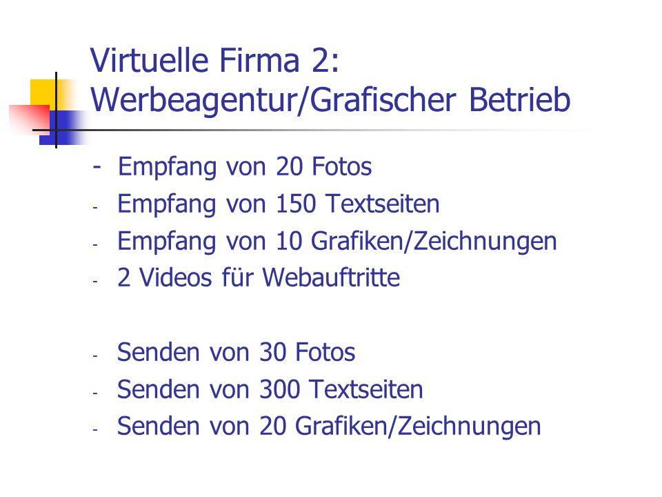 Virtuelle Firma 2: Werbeagentur/Grafischer Betrieb - Empfang von 20 Fotos - Empfang von 150 Textseiten - Empfang von 10 Grafiken/Zeichnungen - 2 Video