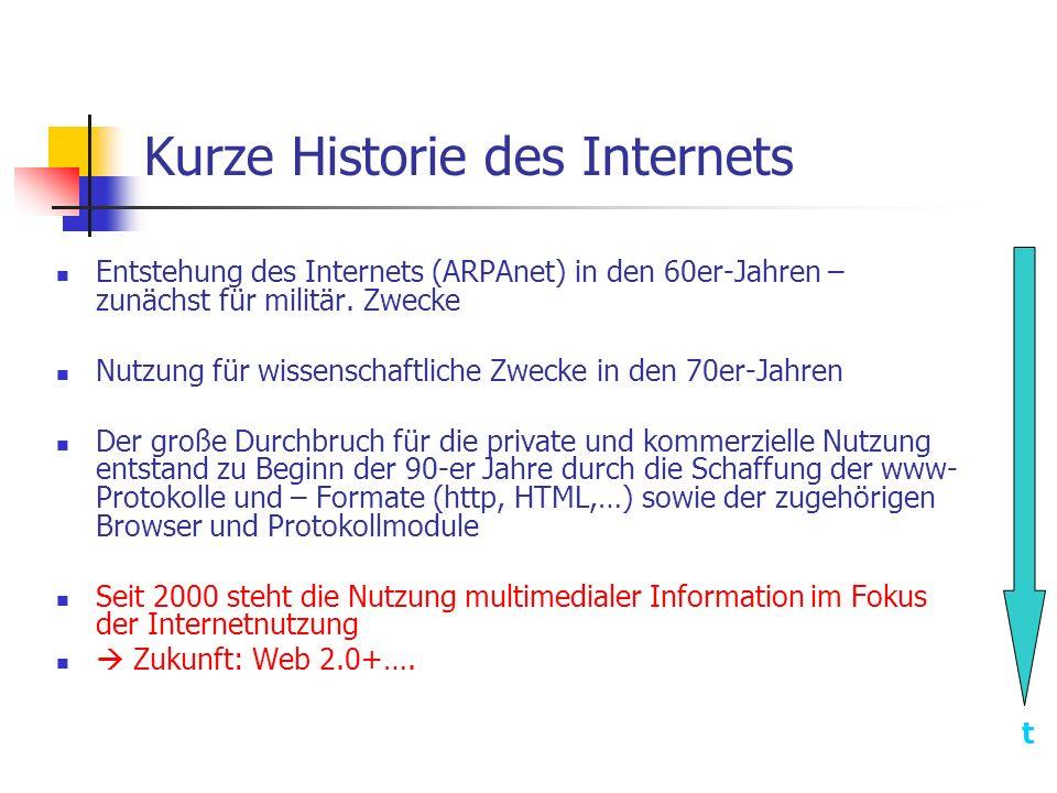 Kurze Historie des Internets Entstehung des Internets (ARPAnet) in den 60er-Jahren – zunächst für militär. Zwecke Nutzung für wissenschaftliche Zwecke