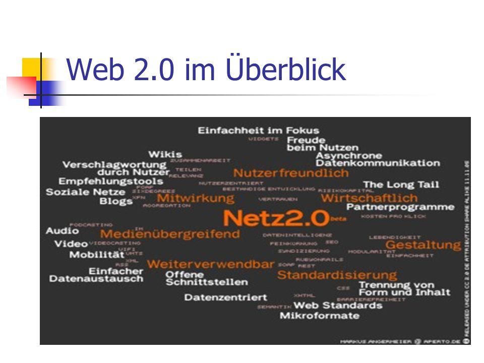Web 2.0 im Überblick
