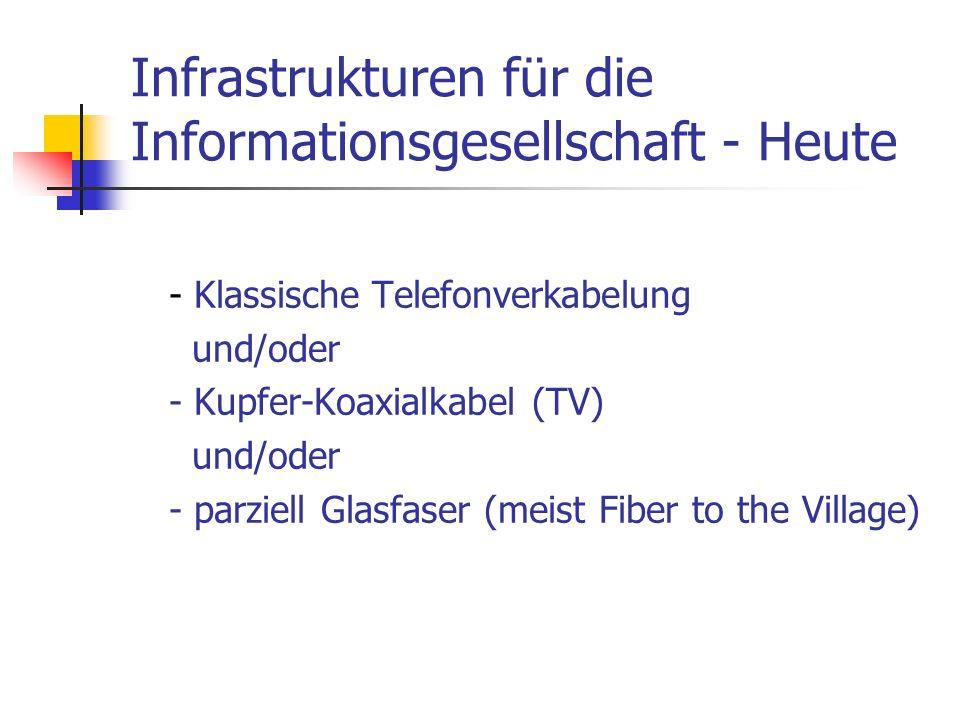 - Klassische Telefonverkabelung und/oder - Kupfer-Koaxialkabel (TV) und/oder - parziell Glasfaser (meist Fiber to the Village) Infrastrukturen für die