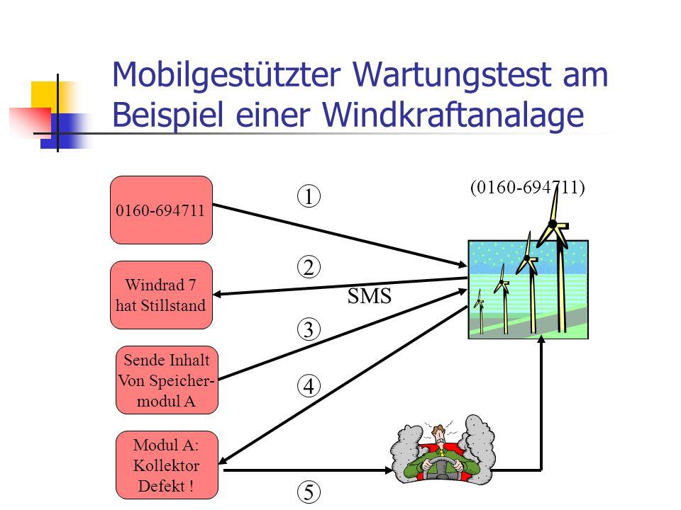 Mobilgestützter Wartungstest am Beispiel einer Windkraftanalage 0160-694711 Windrad 7 hat Stillstand Sende Inhalt Von Speicher- modul A Modul A: Kolle
