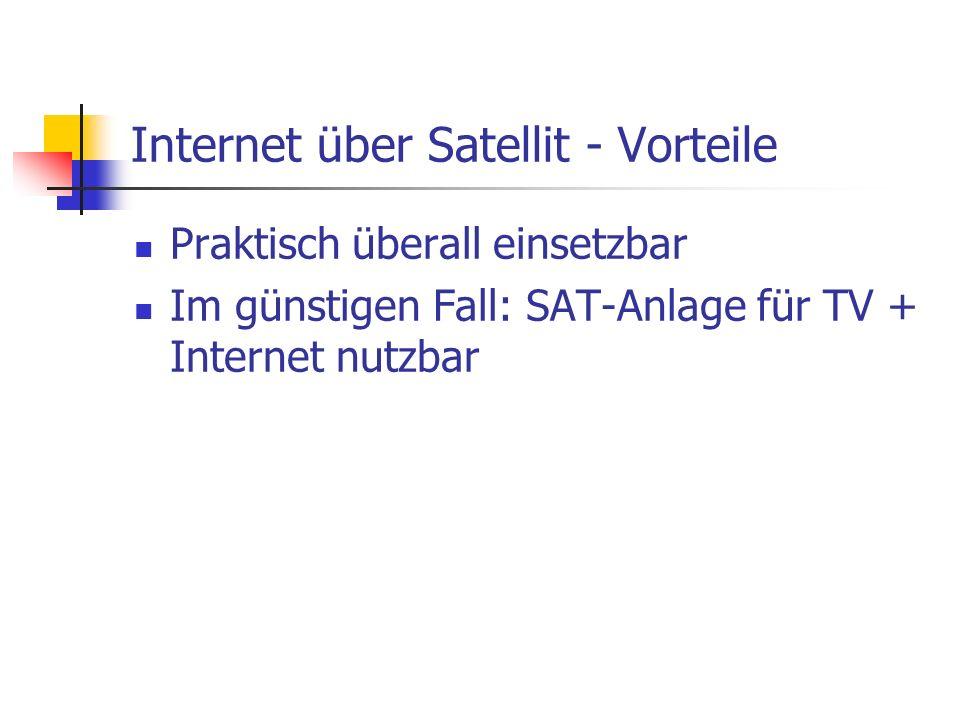 Praktisch überall einsetzbar Im günstigen Fall: SAT-Anlage für TV + Internet nutzbar Internet über Satellit - Vorteile