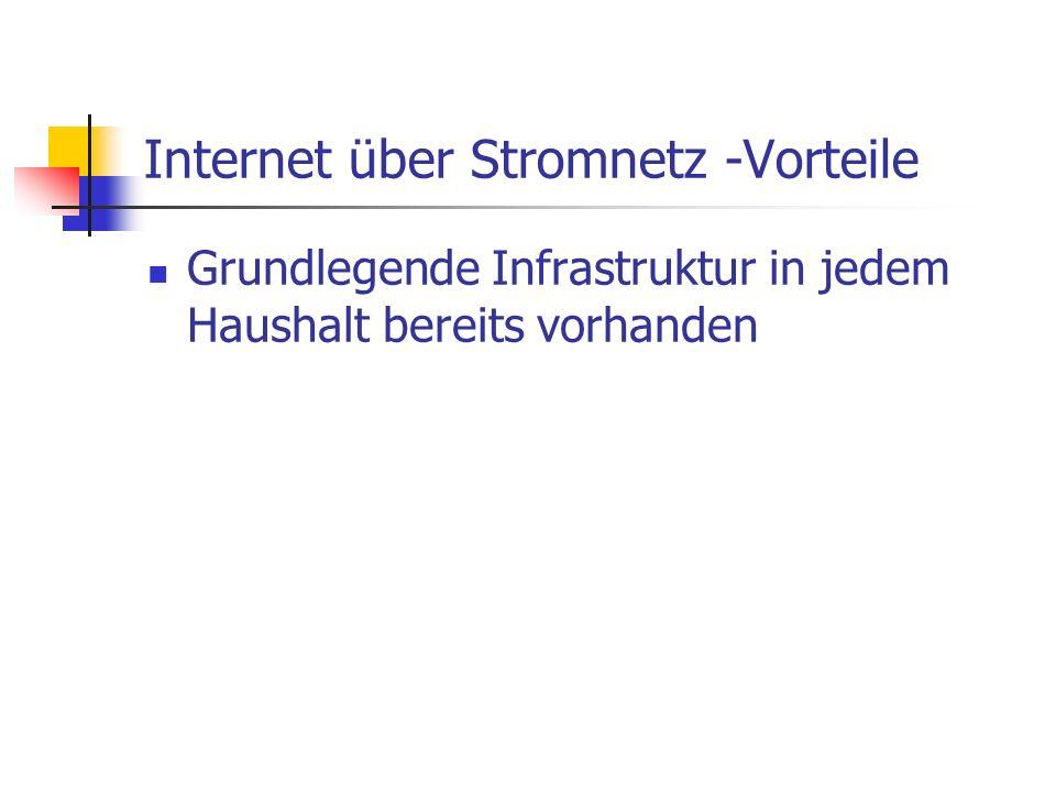Grundlegende Infrastruktur in jedem Haushalt bereits vorhanden Internet über Stromnetz -Vorteile
