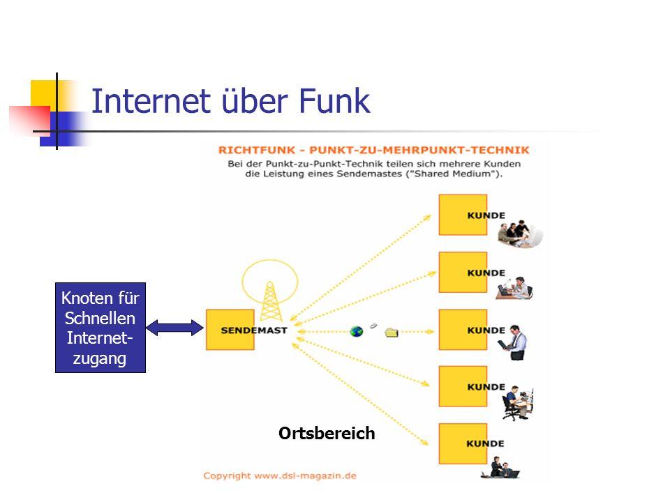 Internet über Funk Ortsbereich Knoten für Schnellen Internet- zugang