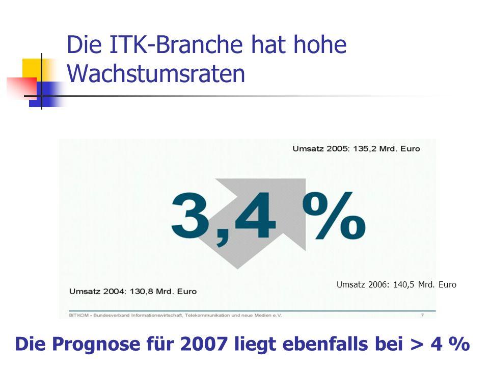 Die ITK-Branche hat hohe Wachstumsraten Die Prognose für 2007 liegt ebenfalls bei > 4 % Umsatz 2006: 140,5 Mrd. Euro