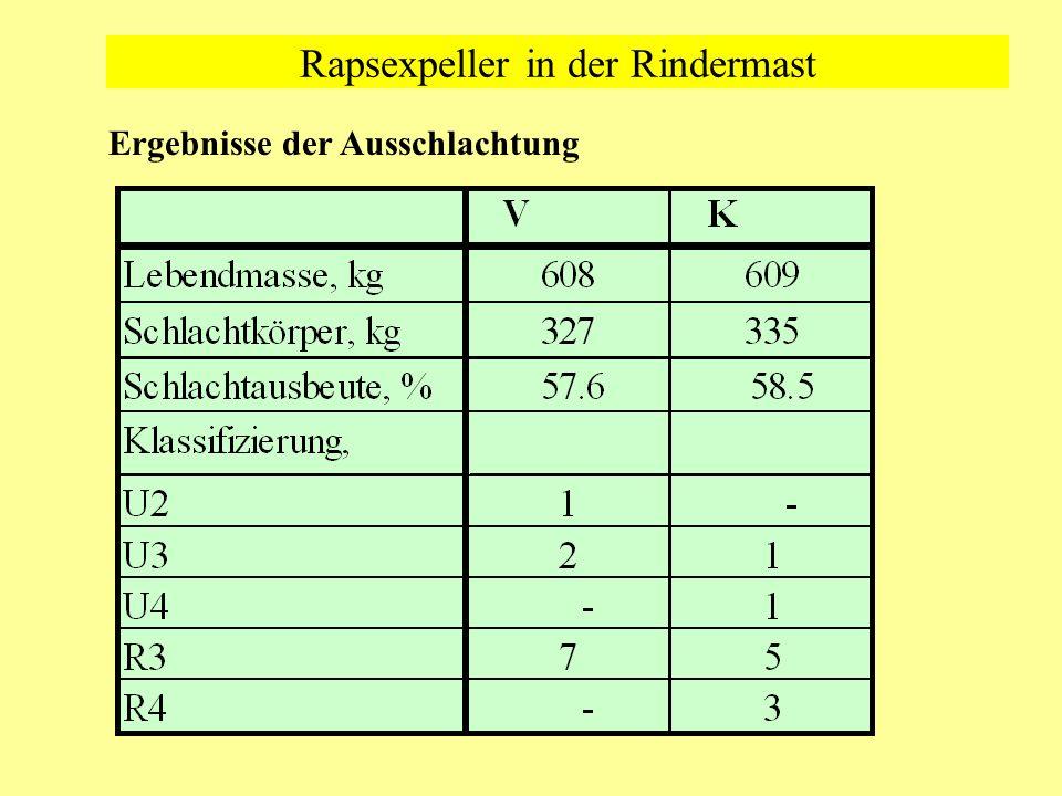 Rapsexpeller in der Rindermast Ergebnisse der Ausschlachtung