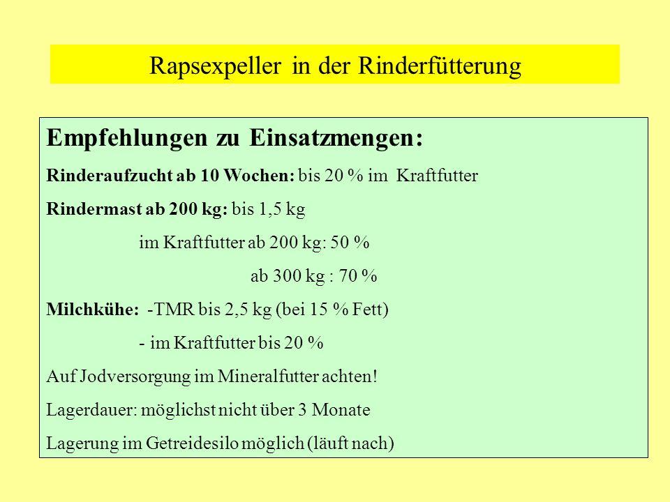 Empfehlungen zu Einsatzmengen: Rinderaufzucht ab 10 Wochen: bis 20 % im Kraftfutter Rindermast ab 200 kg: bis 1,5 kg im Kraftfutter ab 200 kg: 50 % ab