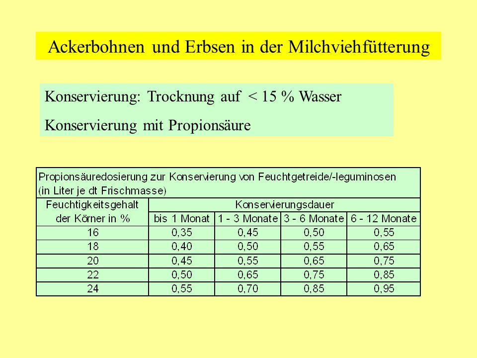 Ackerbohnen und Erbsen in der Milchviehfütterung Konservierung: Trocknung auf < 15 % Wasser Konservierung mit Propionsäure