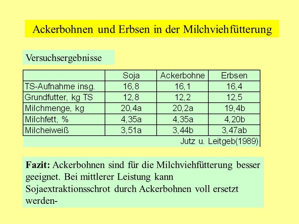 Ackerbohnen in der Milchviehfütterung In der Milchviehfütterung kann die Eiweißergänzung der Ration in erheblichem Umfang durch Ackerbohnen erfolgen bei > 30 kg Milchleistung: 20 % im Kraftfutter oder bis 3 kg /Tag.