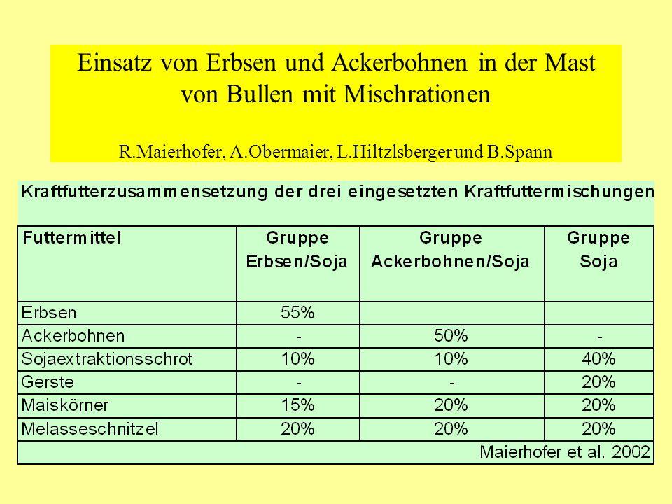 Sonnenblumen in der Milchviehfütterung Fazit: 10 % Sonnenblumenextraktionsschrot ersetzen 16 % Sojaschrot ohne Nachteile bei mittlerem Leistungsniveau
