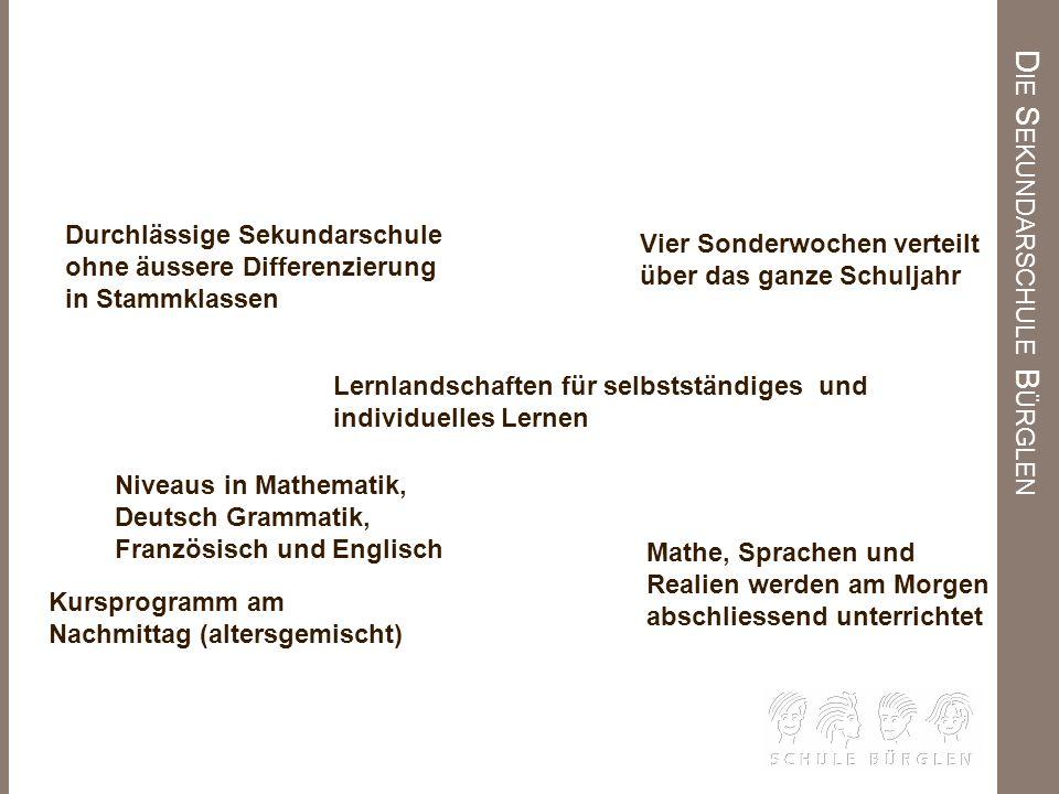 Niveaus in Mathematik, Deutsch Grammatik, Französisch und Englisch Lernlandschaften für selbstständiges und individuelles Lernen Kursprogramm am Nachm