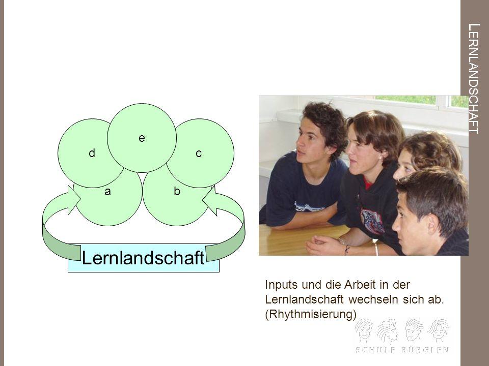 L ERNLANDSCHAFT b Lernlandschaft a Gruppen verlassen für Inputs im schulischen Bereich und Trainingseinheiten im Sportbereich die Lernlandschaft cd e