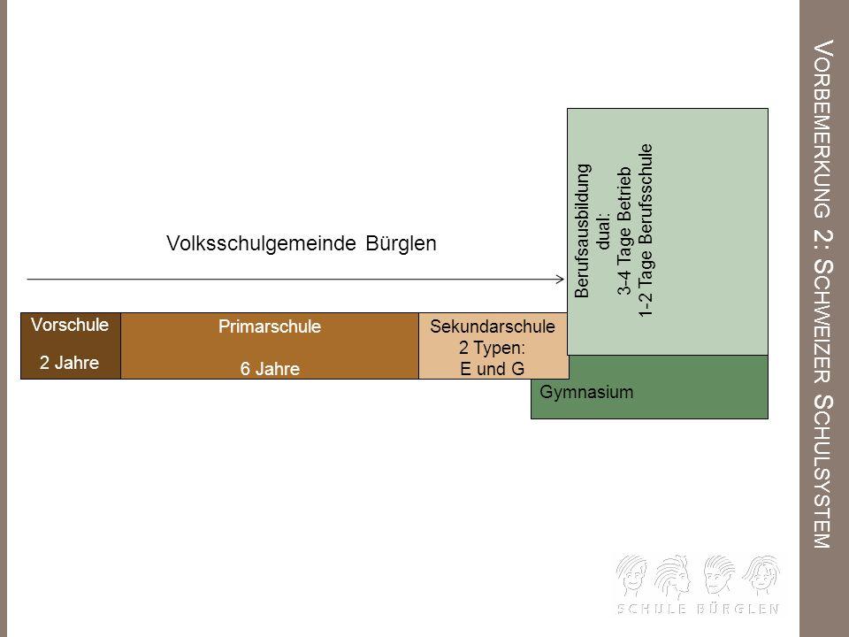 Sekundarschule Waldstatt 26.