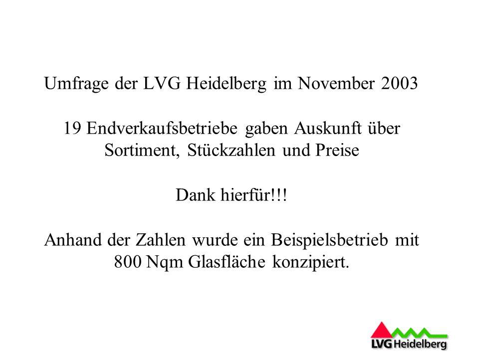 Umfrage der LVG Heidelberg im November 2003 19 Endverkaufsbetriebe gaben Auskunft über Sortiment, Stückzahlen und Preise Dank hierfür!!.