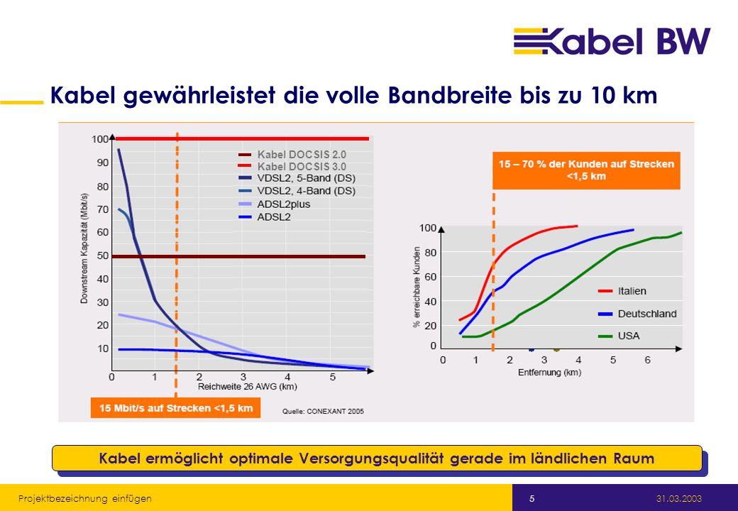 Kabel Baden-Württemberg GmbH 31.03.2003 Projektbezeichnung einfügen 5 Kabel gewährleistet die volle Bandbreite bis zu 10 km Kabel DOCSIS 2.0 Kabel DOC