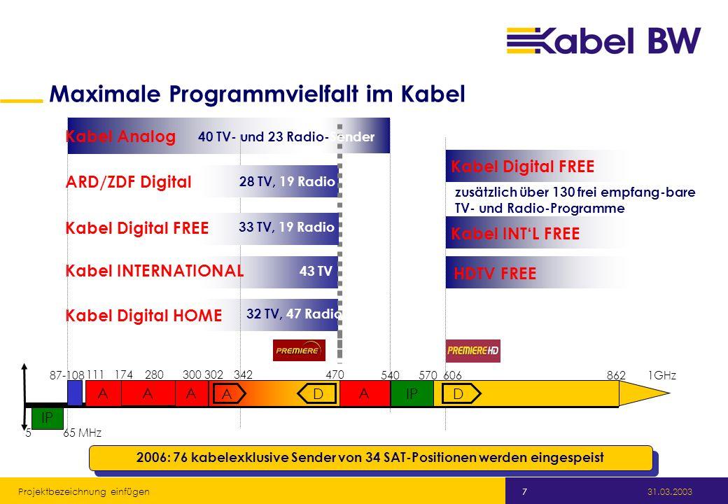 Kabel Baden-Württemberg GmbH 31.03.2003 Projektbezeichnung einfügen 7 Maximale Programmvielfalt im Kabel Kabel Analog Kabel Digital HOME Kabel INTERNA