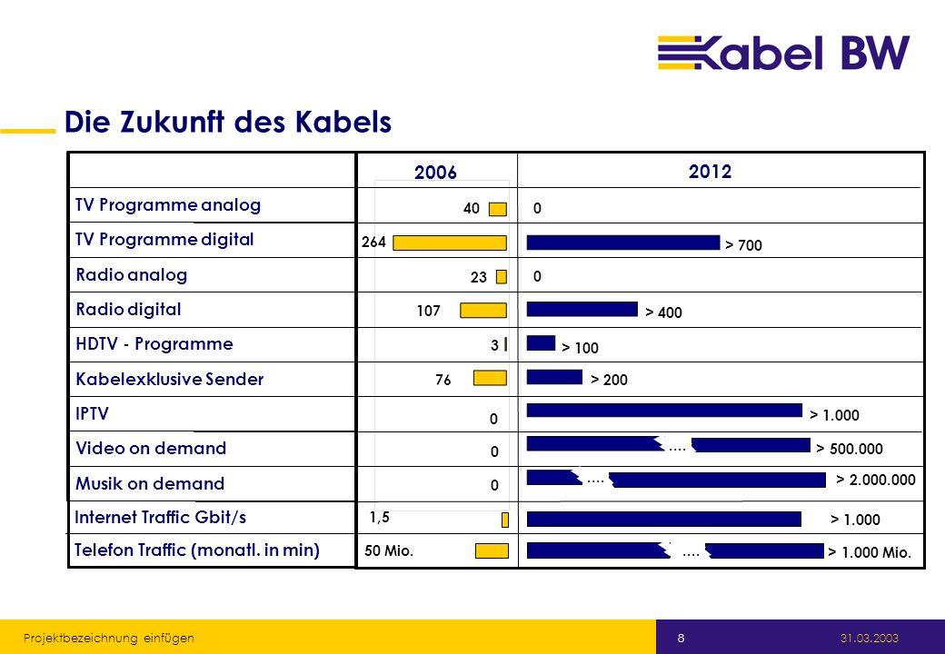 Kabel Baden-Württemberg GmbH 31.03.2003 Projektbezeichnung einfügen 8 Die Zukunft des Kabels > 1.000 Mio. IPTV Video on demand Musik on demand Kabelex