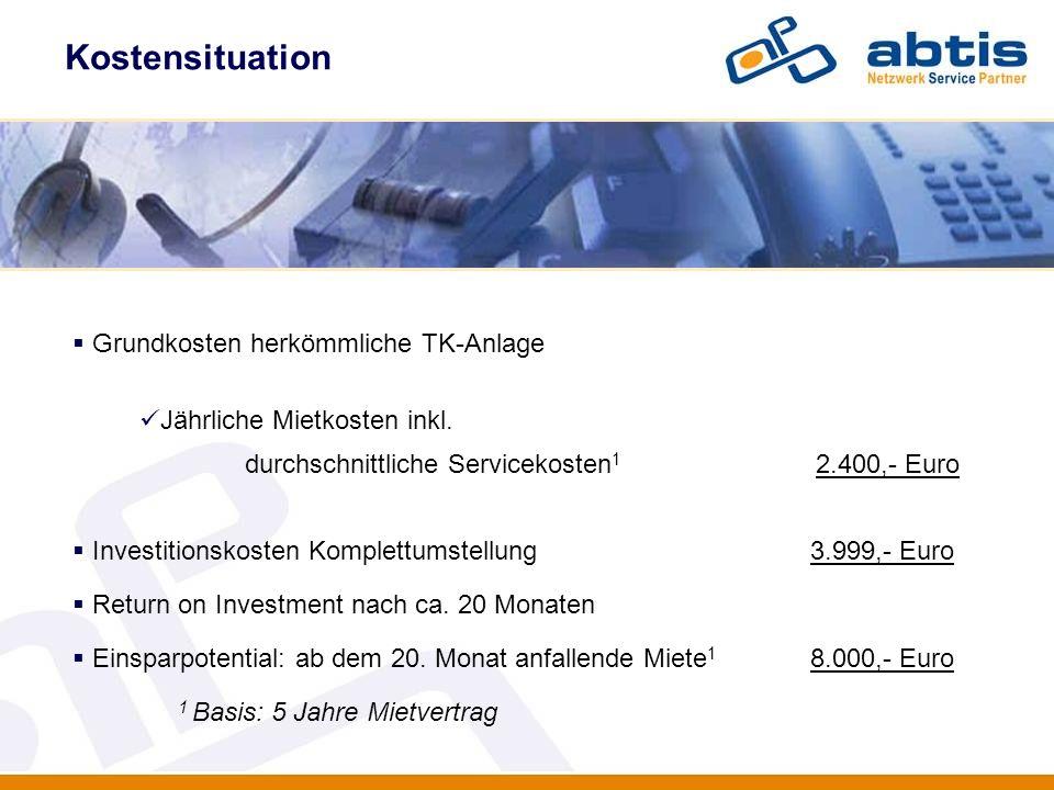 Kostensituation IT - Security Grundkosten herkömmliche TK-Anlage Jährliche Mietkosten inkl. durchschnittliche Servicekosten 1 2.400,- Euro Investition