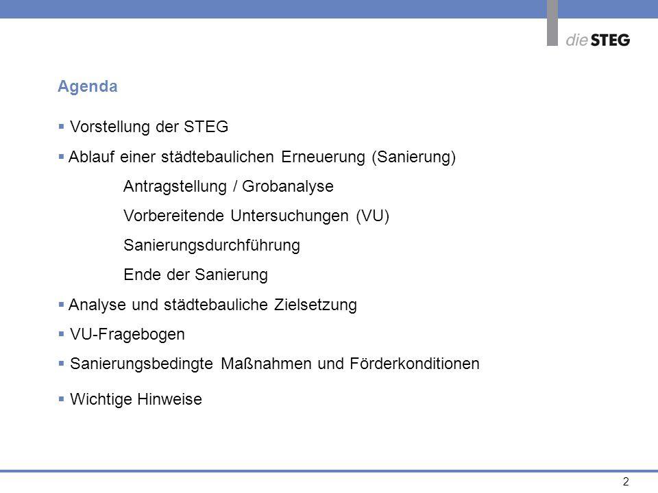 2 Vorstellung der STEG Ablauf einer städtebaulichen Erneuerung (Sanierung) Antragstellung / Grobanalyse Vorbereitende Untersuchungen (VU) Sanierungsdu