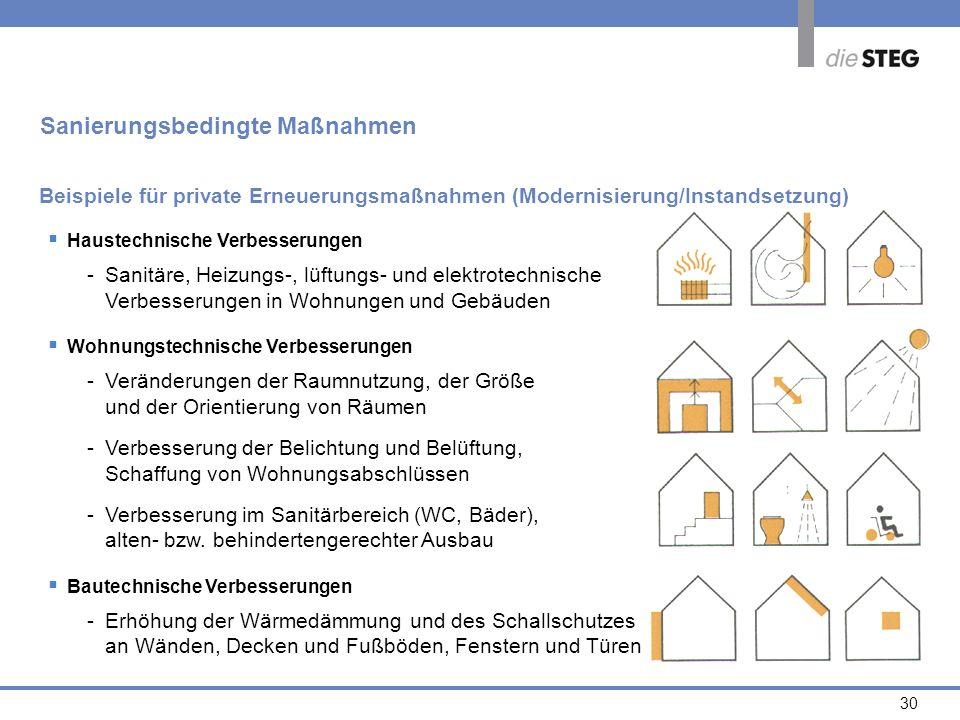 30 Sanierungsbedingte Maßnahmen Haustechnische Verbesserungen -Sanitäre, Heizungs-, lüftungs- und elektrotechnische Verbesserungen in Wohnungen und Ge