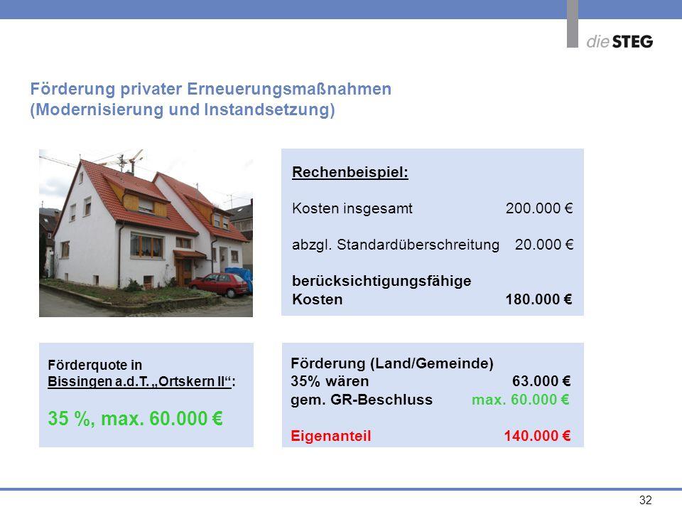 32 Förderung privater Erneuerungsmaßnahmen (Modernisierung und Instandsetzung) Förderquote in Bissingen a.d.T. Ortskern II: 35 %, max. 60.000 Rechenbe