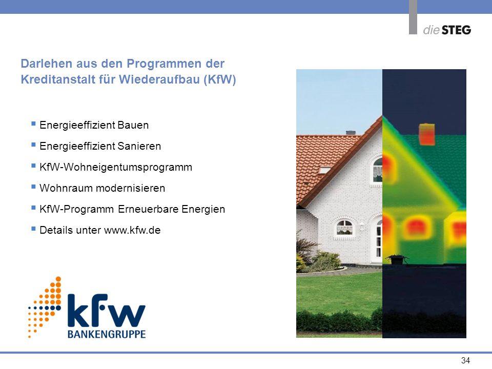 34 Darlehen aus den Programmen der Kreditanstalt für Wiederaufbau (KfW) Energieeffizient Bauen Energieeffizient Sanieren KfW-Wohneigentumsprogramm Woh