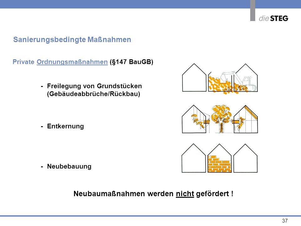 37 Private Ordnungsmaßnahmen (§147 BauGB) -Freilegung von Grundstücken (Gebäudeabbrüche/Rückbau) -Entkernung -Neubebauung Neubaumaßnahmen werden nicht