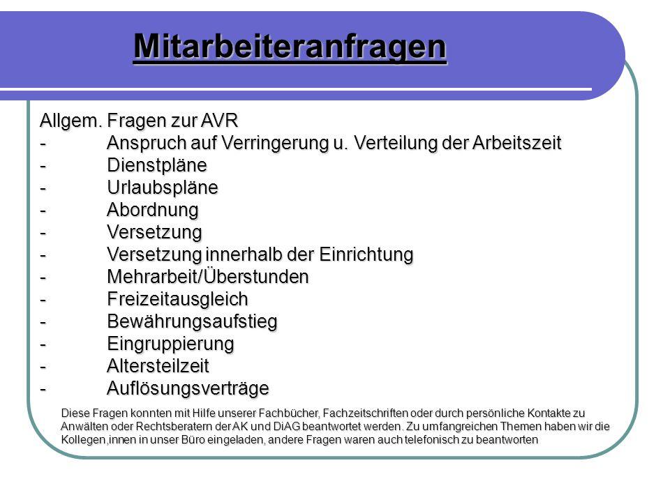 Mitarbeiteranfragen Allgem. Fragen zur AVR -Anspruch auf Verringerung u. Verteilung der Arbeitszeit -Dienstpläne -Urlaubspläne - Abordnung - Versetzun