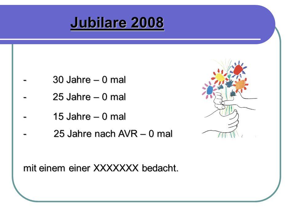 -30 Jahre – 0 mal Jubilare 2008 -25 Jahre – 0 mal -15 Jahre – 0 mal - 25 Jahre nach AVR – 0 mal mit einem einer XXXXXXX bedacht.