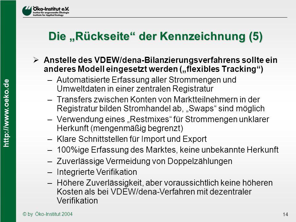 http://www.oeko.de © by Öko-Institut 2004 14 Die Rückseite der Kennzeichnung (5) Anstelle des VDEW/dena-Bilanzierungsverfahrens sollte ein anderes Mod