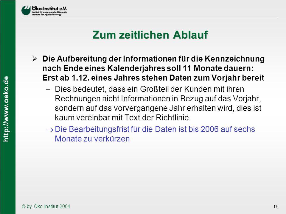 http://www.oeko.de © by Öko-Institut 2004 15 Zum zeitlichen Ablauf Die Aufbereitung der Informationen für die Kennzeichnung nach Ende eines Kalenderja