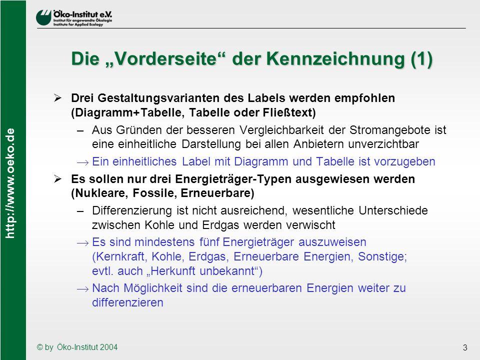http://www.oeko.de © by Öko-Institut 2004 3 Die Vorderseite der Kennzeichnung (1) Drei Gestaltungsvarianten des Labels werden empfohlen (Diagramm+Tabe