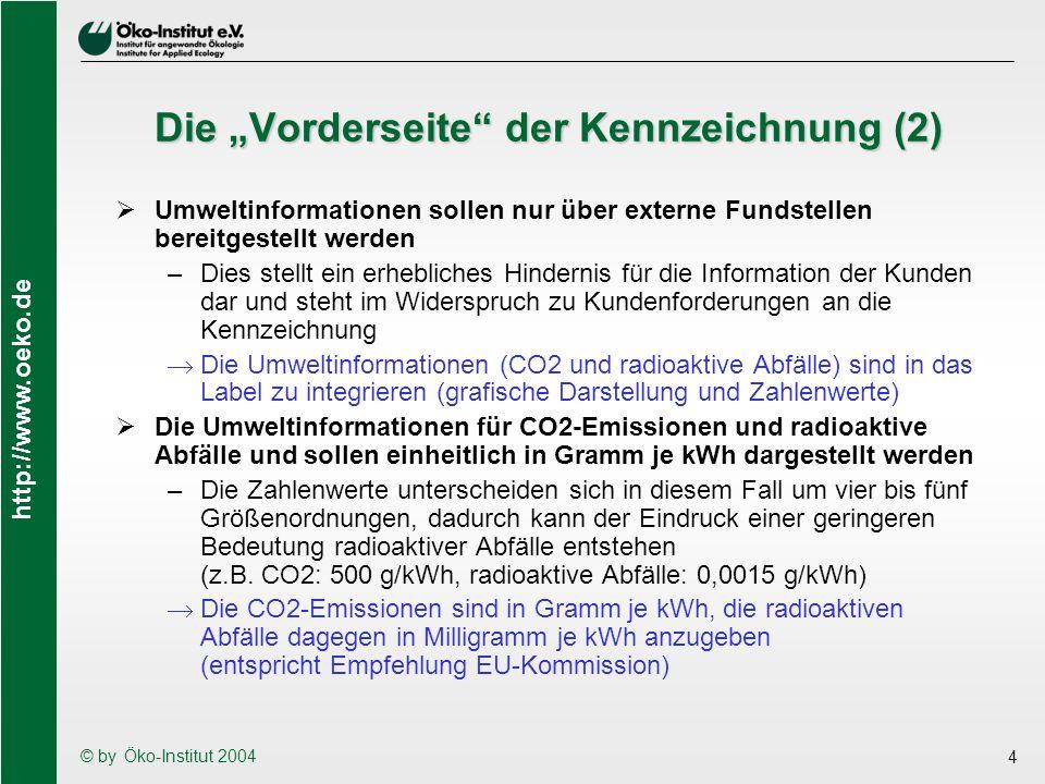 http://www.oeko.de © by Öko-Institut 2004 5 Die Vorderseite der Kennzeichnung (3) Weder für den Energieträgermix noch für die Umweltinformationen werden Vergleichswerte angegeben –Dies erschwert den Kunden die Bewertung der Informationen und steht im Widerspruch zu Kundenforderungen Für Energieträgermix und Umweltinformationen sind nationale Durchschnittsdaten als Vergleichswerte anzugeben Anbieter können nach eigenem Ermessen produktbezogene Informationen in das Label integrieren –Produktbezogene Informationen tragen zur Differenzierung des Marktes bei und sind zu begrüßen Um Doppelzählungen (und damit Irreführung von Kunden) zu vermeiden, dürfen solche Informationen nicht nur einem Teil der Kunden eines Anbieters bereitgestellt werden (Empfehlung EU-Kommission) Produktbezogene Informationen müssen konsistent zur Bilanzierungsmethode des Anbietermixes ermittelt werden und auch Umweltinformationen enthalten