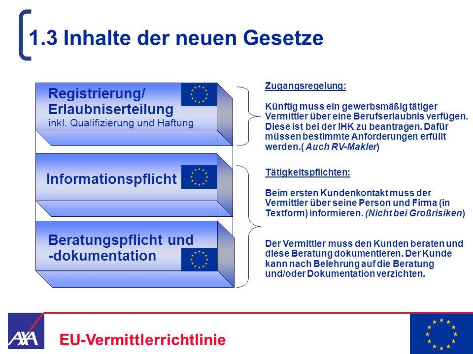22.05.2006 5 EU-Vermittlerrichtlinie 1.3 Inhalte der neuen Gesetze Registrierung/ Erlaubniserteilung inkl. Qualifizierung und Haftung Informationspfli