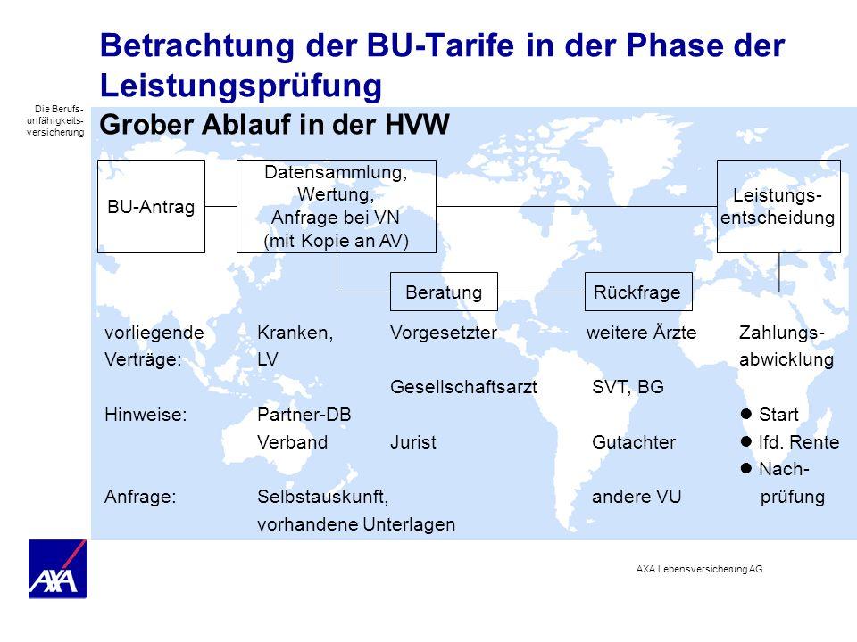 Die Berufs- unfähigkeits- versicherung AXA Lebensversicherung AG Betrachtung der BU-Tarife in der Phase der Leistungsprüfung Grober Ablauf in der HVW