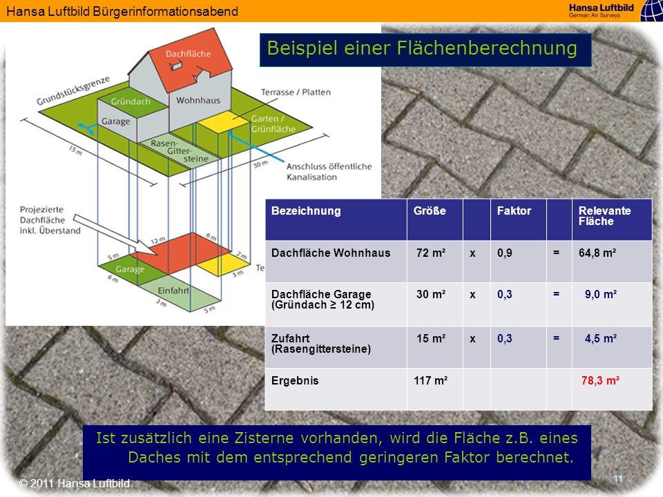 Hansa Luftbild Bürgerinformationsabend © 2011 Hansa Luftbild 11 Beispiel einer Flächenberechnung BezeichnungGrößeFaktorRelevante Fläche Dachfläche Woh