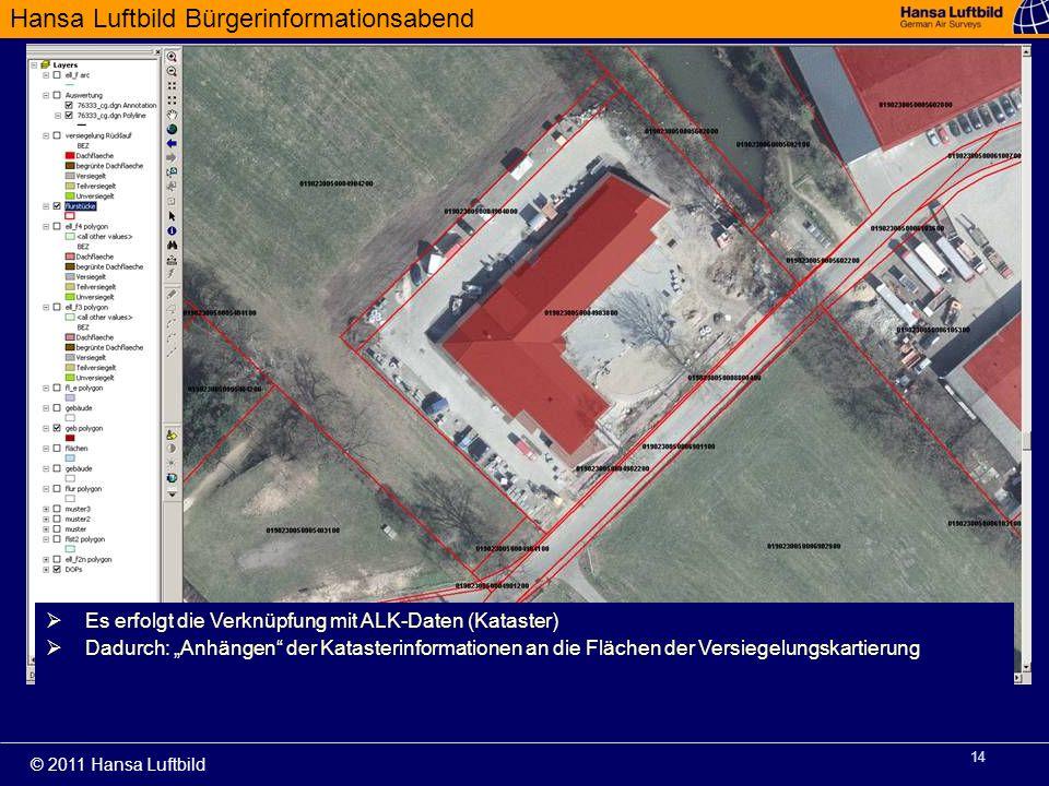 Hansa Luftbild Bürgerinformationsabend © 2011 Hansa Luftbild 14 Es erfolgt die Verknüpfung mit ALK-Daten (Kataster) Dadurch: Anhängen der Katasterinfo