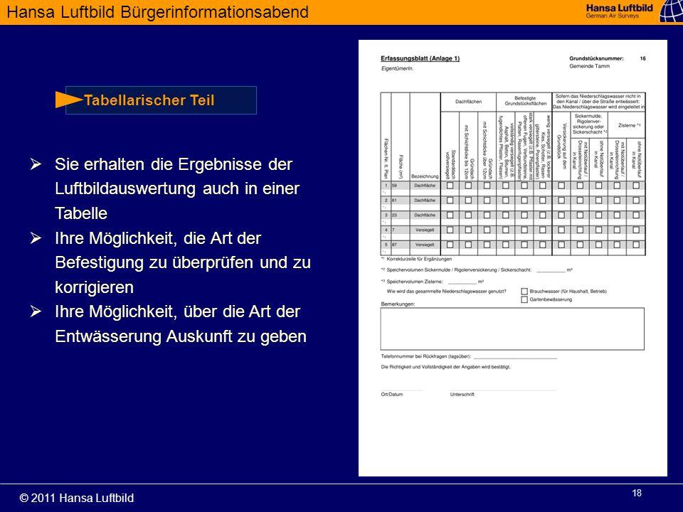 Hansa Luftbild Bürgerinformationsabend © 2011 Hansa Luftbild 18 Tabellarischer Teil Sie erhalten die Ergebnisse der Luftbildauswertung auch in einer T