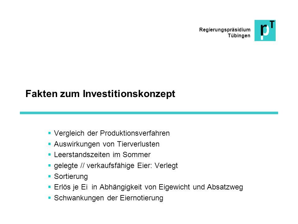 Regierungspräsidium Tübingen Fakten zum Investitionskonzept Vergleich der Produktionsverfahren Auswirkungen von Tierverlusten Leerstandszeiten im Somm