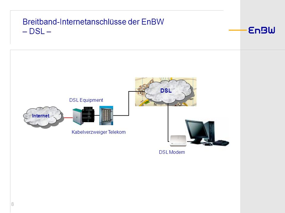 9 Breitband-Internetanschlüsse der EnBW – WiMAX – WiMAX WiMAX Modem Internet WiMAX- Equipment