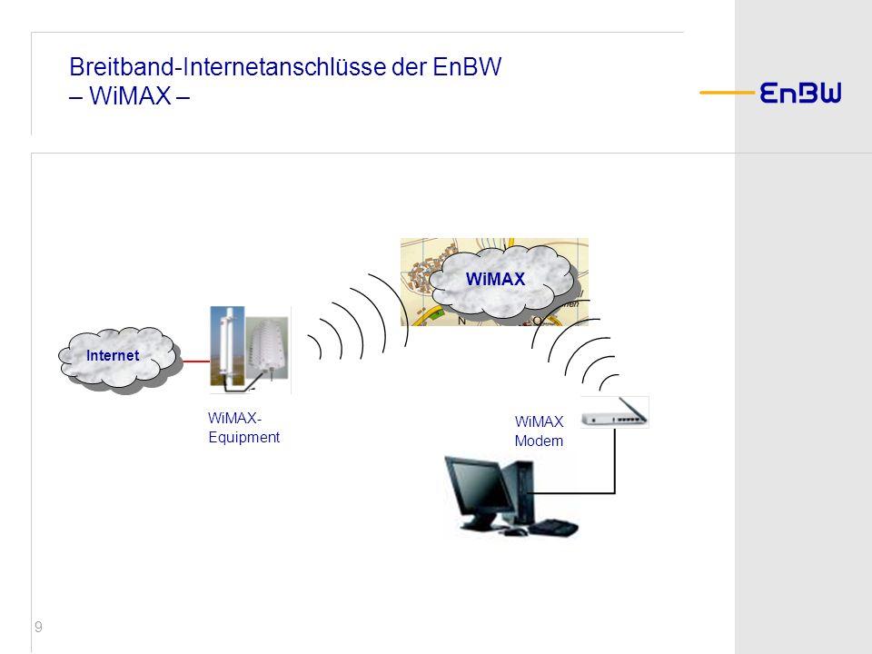 10 DSL Bandbreite bis zu 6 Mbit/s im Downstream und bis zu 2 Mbit/s im Upstream dedizierte Bandbreite standortbezogener Einsatz (leitungsgebunden) WiMAX Bandbreite bis zu 6 Mbit/s im Downstream und bis zu 2 Mbit/s im Upstream Shared Medium flexibler Einsatz (Funklösung) Internet Access in Gebieten von Baden-Württemberg in denen eine Frequenz seitens BNetzA zugesichert wurde Breitband-Internetanschlüsse der EnBW