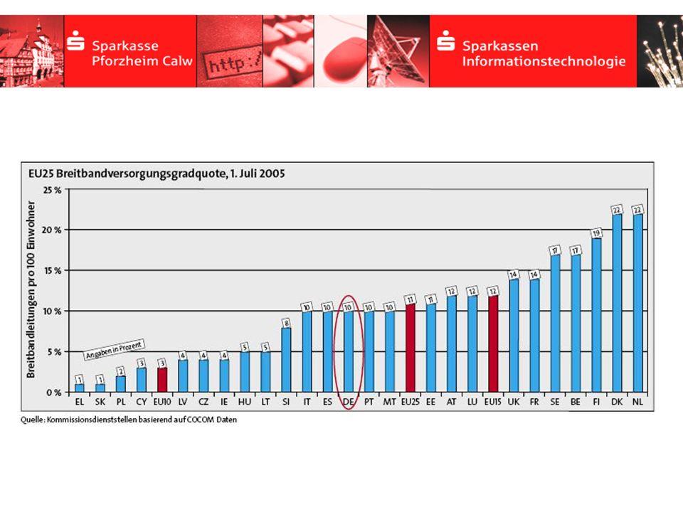 Vorstellung der S-IT Ein 100% Tochterunternehmen der Sparkasse Pforzheim Calw Gründung am 19.