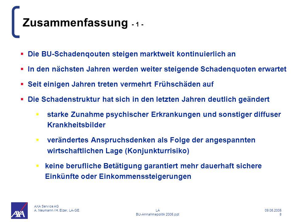AXA Service AG A.Neumann / H.