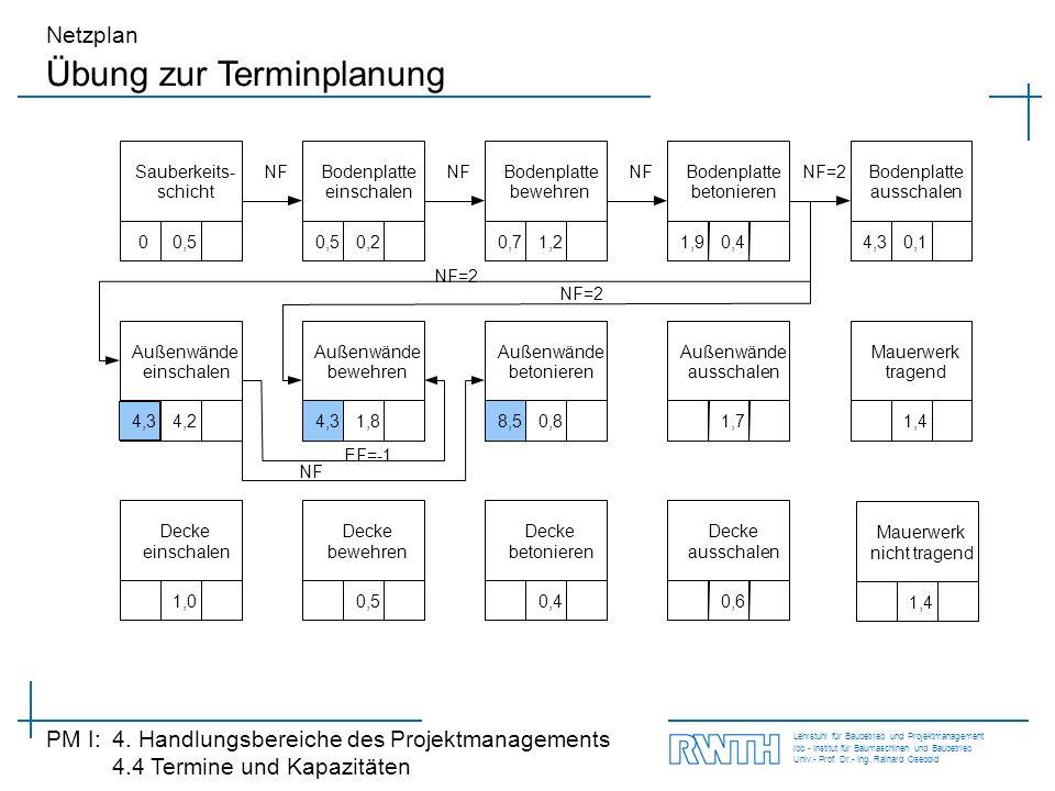 Lehrstuhl für Baubetrieb und Projektmanagement ibb - Institut für Baumaschinen und Baubetrieb Univ.- Prof.