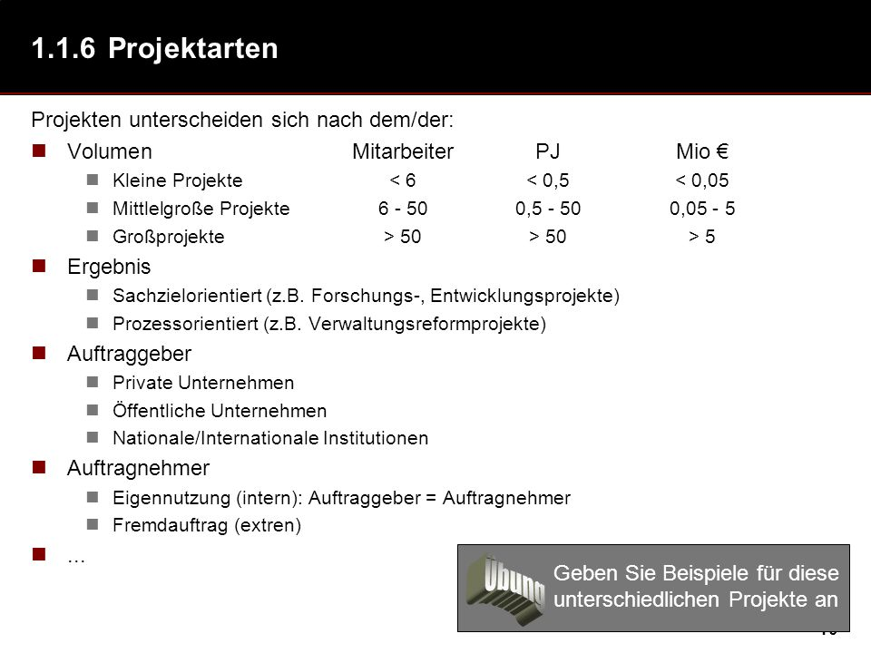 10 1.1.6Projektarten Projekten unterscheiden sich nach dem/der: VolumenMitarbeiterPJMio Kleine Projekte< 6< 0,5< 0,05 Mittlelgroße Projekte6 - 500,5 - 500,05 - 5 Großprojekte> 50> 50> 5 Ergebnis Sachzielorientiert (z.B.