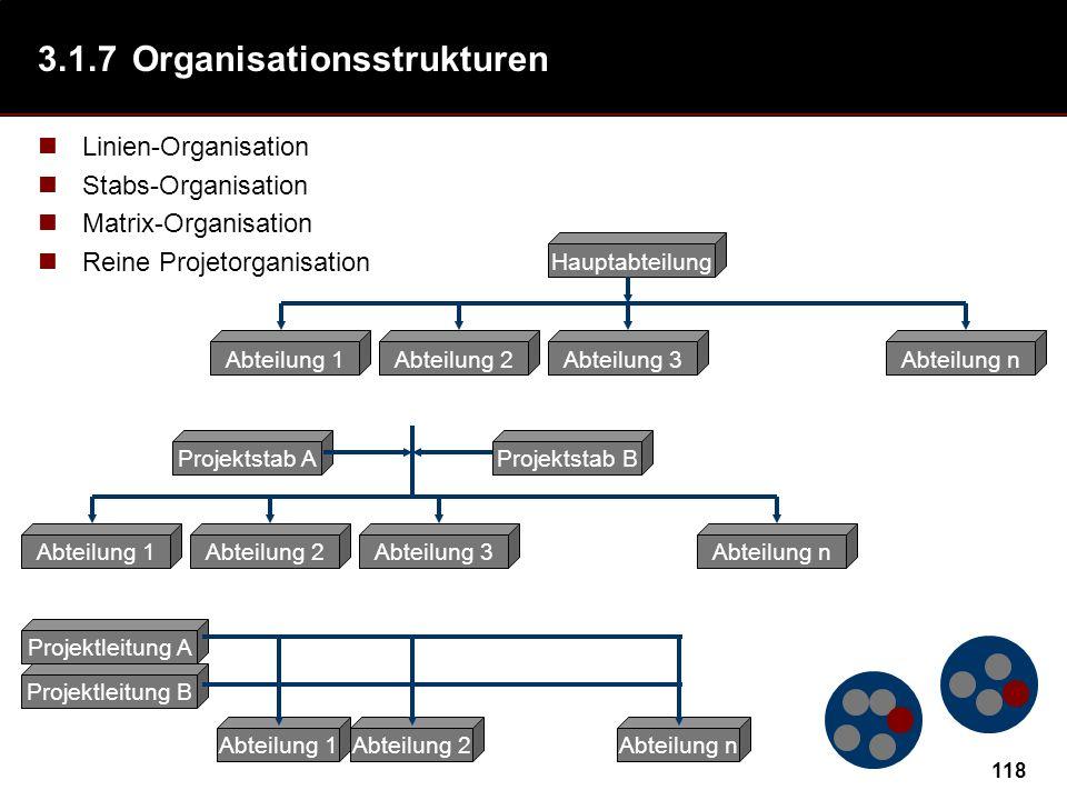 118 3.1.7Organisationsstrukturen Linien-Organisation Stabs-Organisation Matrix-Organisation Reine Projetorganisation Abteilung 1Abteilung 2Abteilung 3
