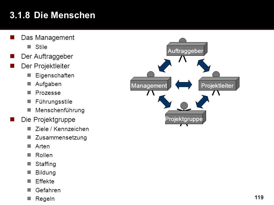 119 3.1.8Die Menschen Das Management Stile Der Auftraggeber Der Projektleiter Eigenschaften Aufgaben Prozesse Führungsstile Menschenführung Die Projek