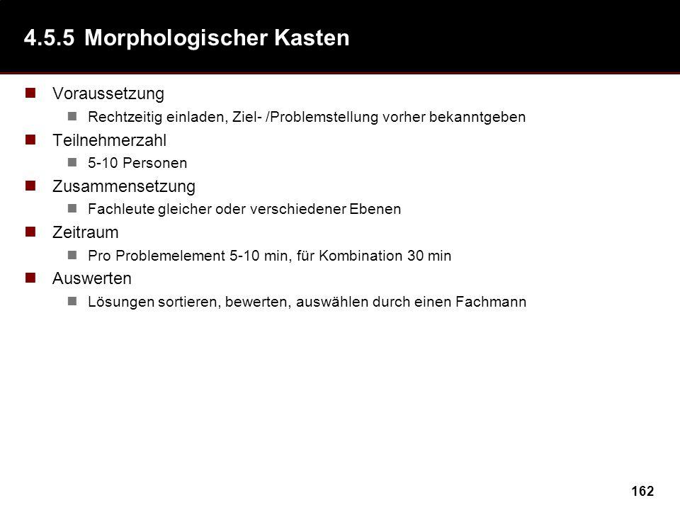 162 4.5.5Morphologischer Kasten Voraussetzung Rechtzeitig einladen, Ziel- /Problemstellung vorher bekanntgeben Teilnehmerzahl 5-10 Personen Zusammense