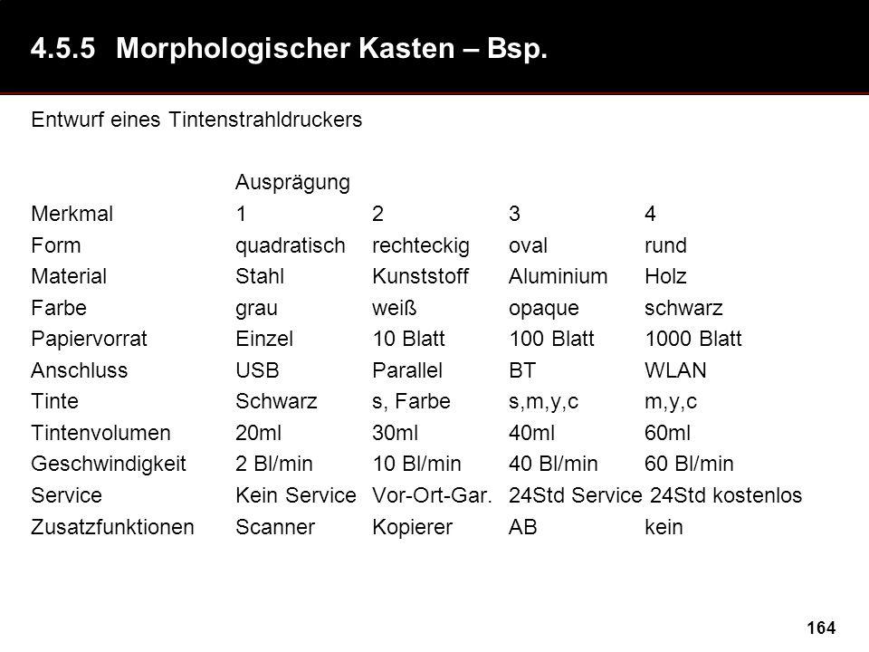 164 4.5.5 Morphologischer Kasten – Bsp.